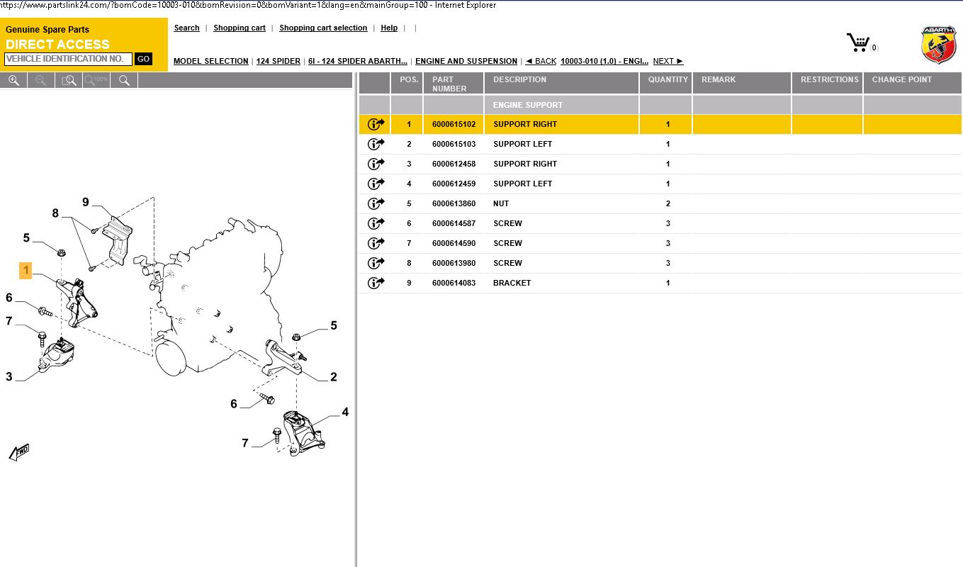 Workshop manuals - Auto Diagnostic tools